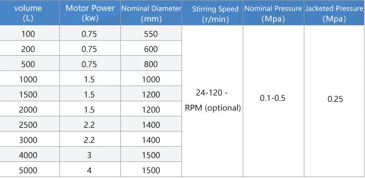 Pressure-resistant flange type vacuum mixing tank 01