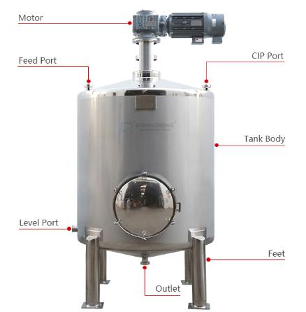 Single-layer closed mixing tank 02